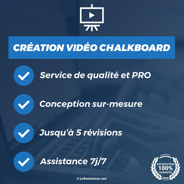 Création D'une Vidéo Chalkboard