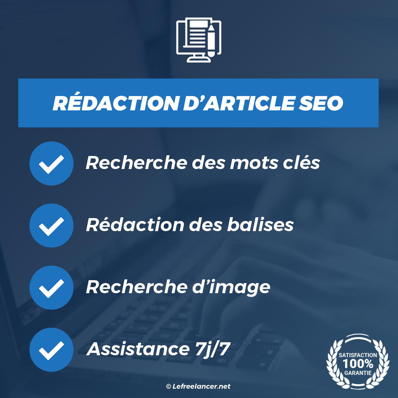 Rédaction D'article Optimisé SEO