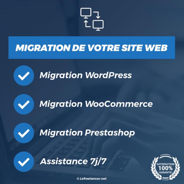 migration de site web