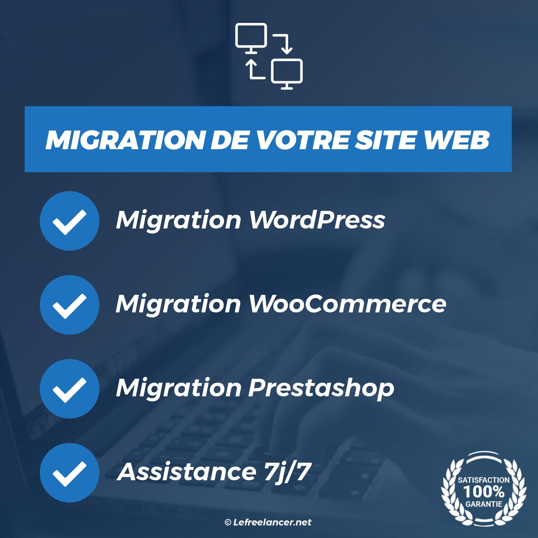 Migration De Votre Site Web